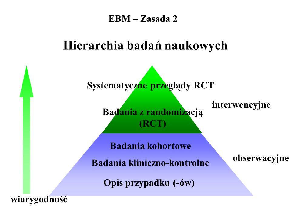 Hierarchia badań naukowych interwencyjne Systematyczne przeglądy RCT Badania z randomizacją (RCT) Badania kohortowe Badania kliniczno-kontrolne wiaryg