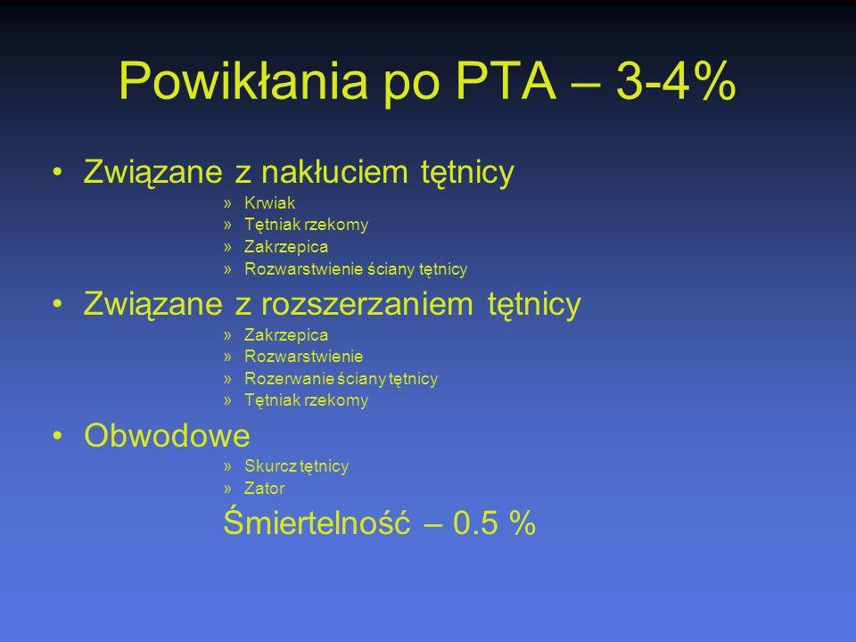 Powikłania po PTA – 3-4% Związane z nakłuciem tętnicy »Krwiak »Tętniak rzekomy »Zakrzepica »Rozwarstwienie ściany tętnicy Związane z rozszerzaniem tęt