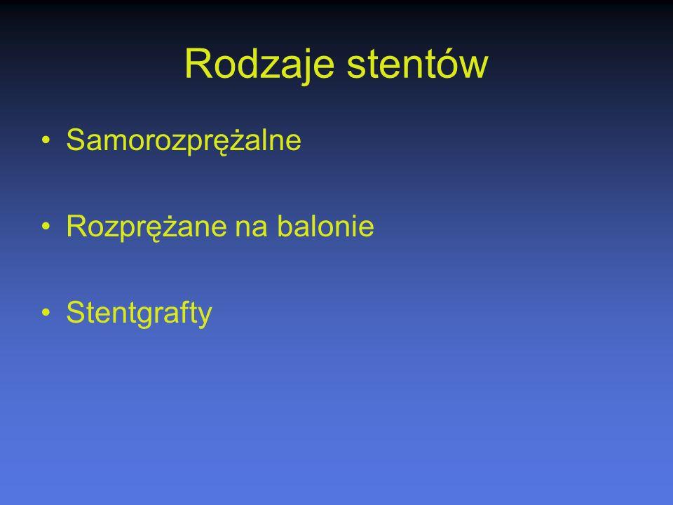 Rodzaje stentów Samorozprężalne Rozprężane na balonie Stentgrafty
