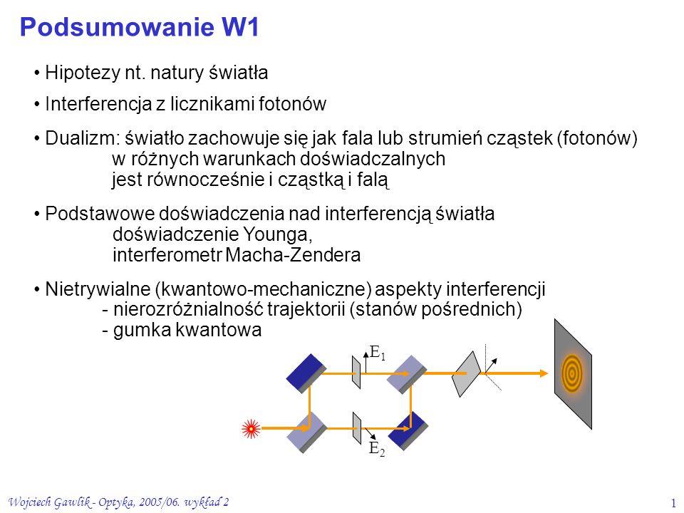 Wojciech Gawlik - Optyka, 2005/06. wykład 21 Podsumowanie W1 Hipotezy nt. natury światła Interferencja z licznikami fotonów Dualizm: światło zachowuje
