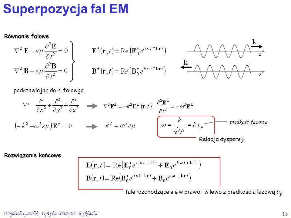 Wojciech Gawlik - Optyka, 2005/06. wykład 213 Rozwiązanie końcowe Równanie falowe podstawiając do r. falowgo Relacja dyspersji prędkość fazowa fale ro