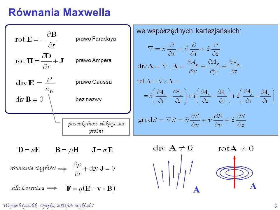 Wojciech Gawlik - Optyka, 2005/06. wykład 23 przenikalność elektryczna próżni równanie ciągłości prawo Faradaya prawo Ampera prawo Gaussa we współrzęd