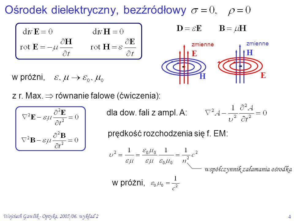 Wojciech Gawlik - Optyka, 2005/06. wykład 24 zmienne E współczynnik załamania ośrodka E zmienne H H w próżni, z r. Max.  równanie falowe (ćwiczenia)