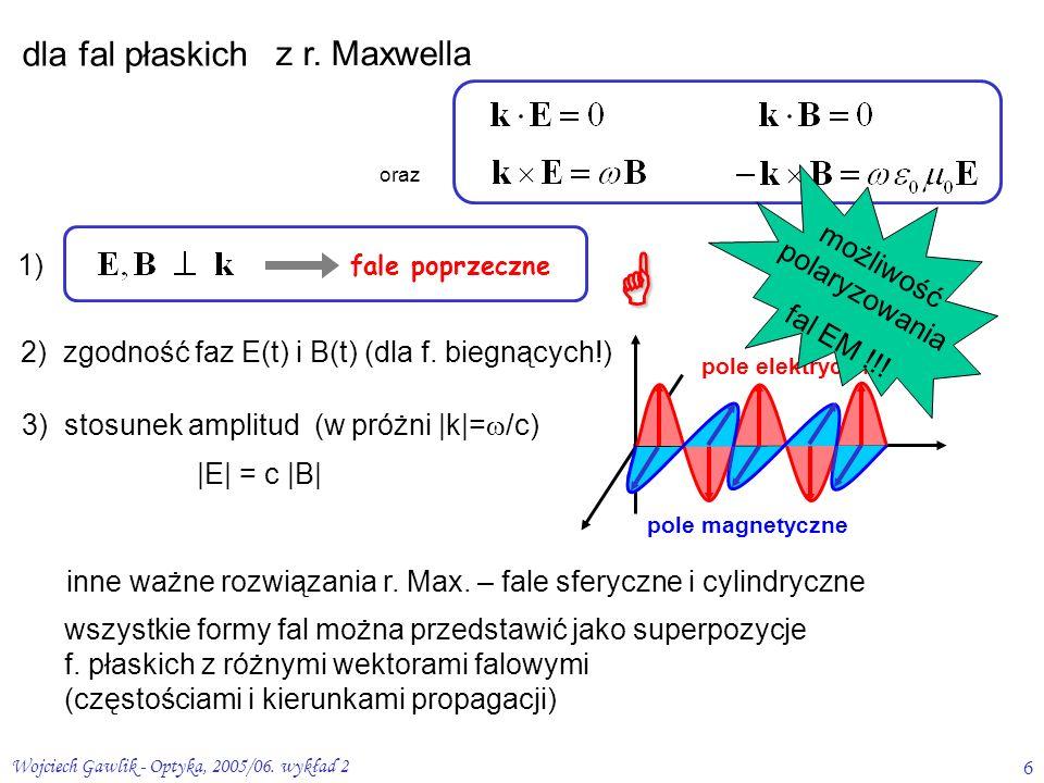 Wojciech Gawlik - Optyka, 2005/06. wykład 26 oraz fale poprzeczne inne ważne rozwiązania r. Max. – fale sferyczne i cylindryczne wszystkie formy fal m