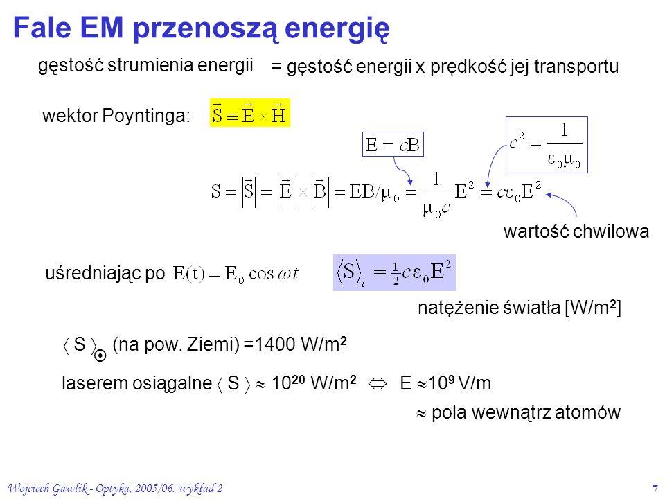 Wojciech Gawlik - Optyka, 2005/06. wykład 27 Fale EM przenoszą energię gęstość strumienia energii = gęstość energii x prędkość jej transportu wektor P