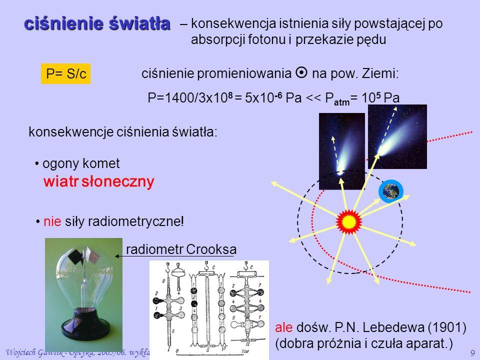 Wojciech Gawlik - Optyka, 2005/06. wykład 29 ciśnienie światła – konsekwencja istnienia siły powstającej po absorpcji fotonu i przekazie pędu P= S/c c