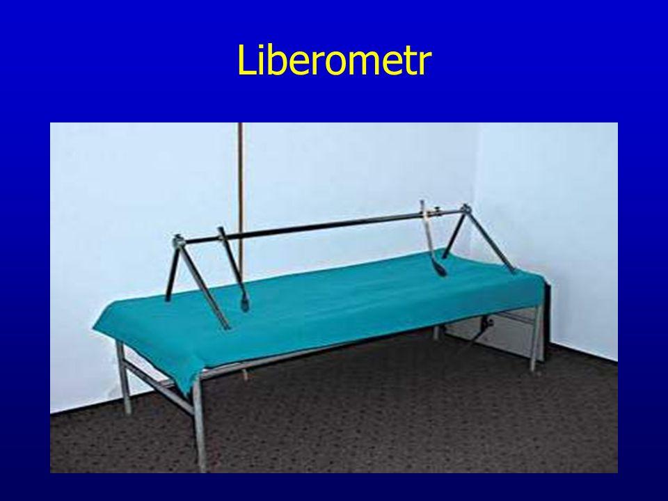Liberometr