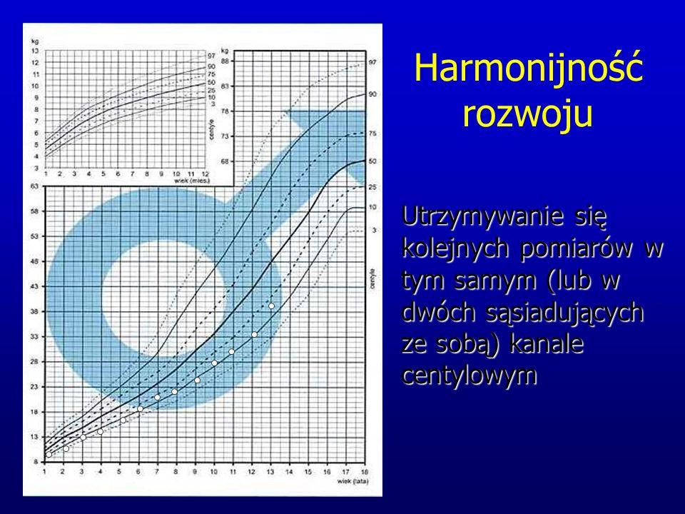 Harmonijność rozwoju Utrzymywanie się kolejnych pomiarów w tym samym (lub w dwóch sąsiadujących ze sobą) kanale centylowym
