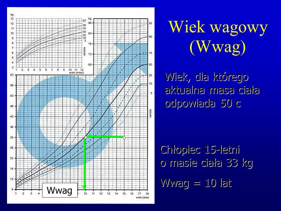 Wiek wagowy (Wwag)Wwag Wiek, dla którego aktualna masa ciała odpowiada 50 c Chłopiec 15-letni o masie ciała 33 kg Wwag = 10 lat
