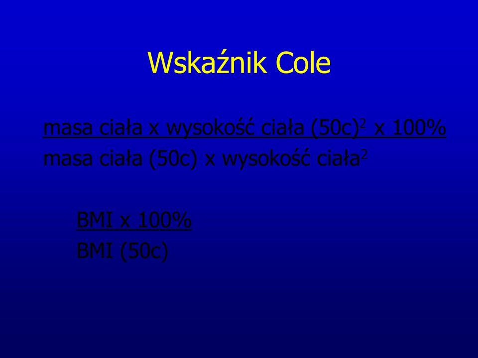 Wskaźnik Cole masa ciała x wysokość ciała (50c) 2 x 100% masa ciała (50c) x wysokość ciała 2 BMI x 100% BMI (50c)