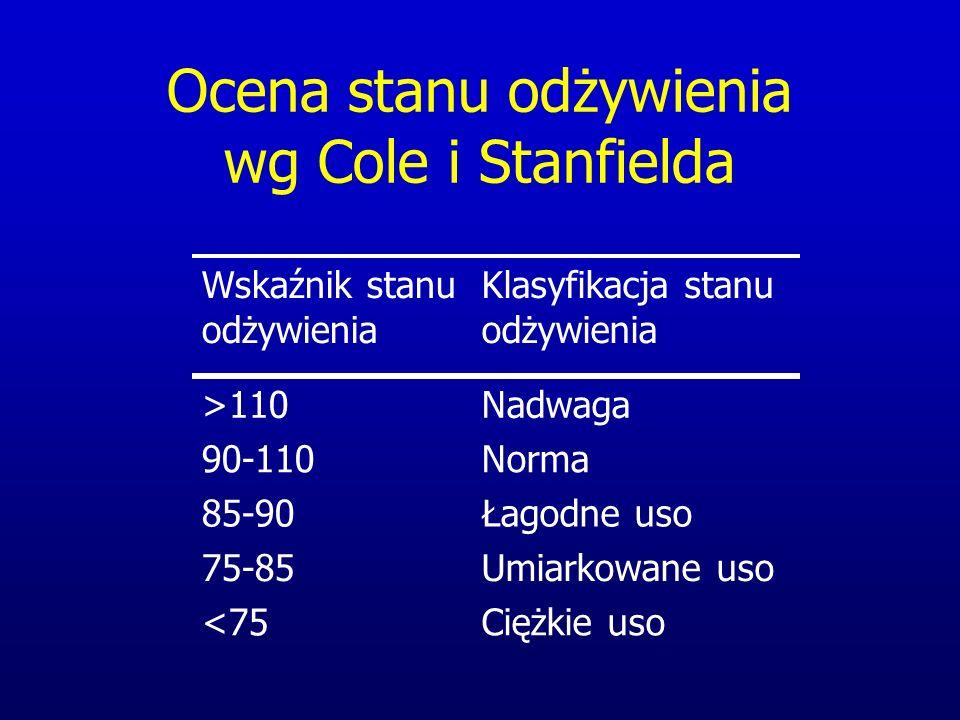 Ocena stanu odżywienia wg Cole i Stanfielda Ciężkie uso<75 Umiarkowane uso75-85 Łagodne uso85-90 Norma90-110 Nadwaga>110 Klasyfikacja stanu odżywienia Wskaźnik stanu odżywienia