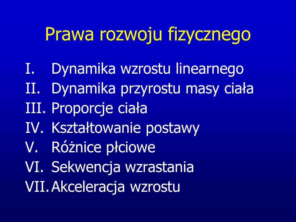 Prawa rozwoju fizycznego I.Dynamika wzrostu linearnego II.Dynamika przyrostu masy ciała III.Proporcje ciała IV.Kształtowanie postawy V.Różnice płciowe