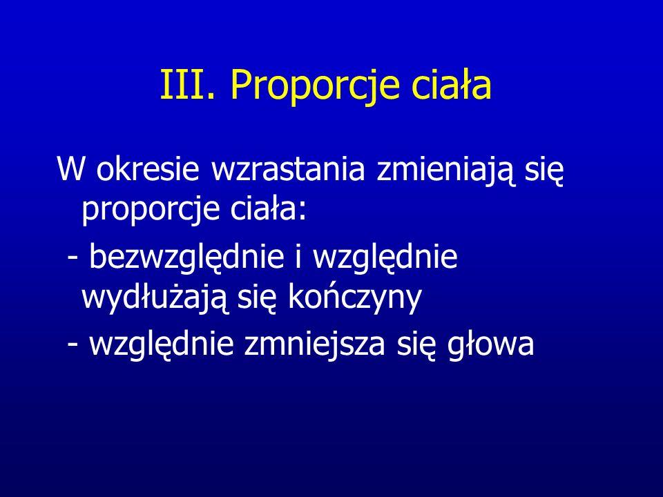 III. Proporcje ciała W okresie wzrastania zmieniają się proporcje ciała: - bezwzględnie i względnie wydłużają się kończyny - względnie zmniejsza się g