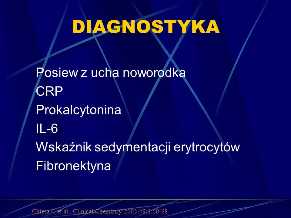 DIAGNOSTYKA Posiew z ucha noworodka CRP Prokalcytonina IL-6 Wskaźnik sedymentacji erytrocytów Fibronektyna Chiesa C et al..