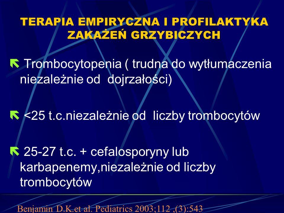 TERAPIA EMPIRYCZNA I PROFILAKTYKA ZAKAŻEŃ GRZYBICZYCH  Trombocytopenia ( trudna do wytłumaczenia niezależnie od dojrzałości)  <25 t.c.niezależnie od liczby trombocytów  25-27 t.c.