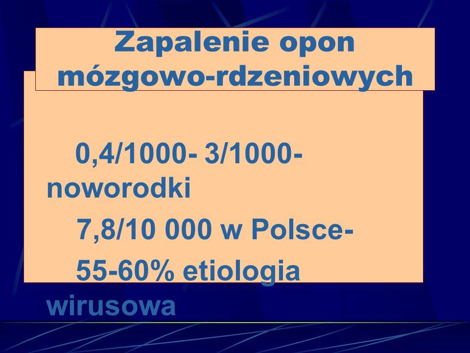 0,4/1000- 3/1000- noworodki 7,8/10 000 w Polsce- 55-60% etiologia wirusowa Zapalenie opon mózgowo-rdzeniowych