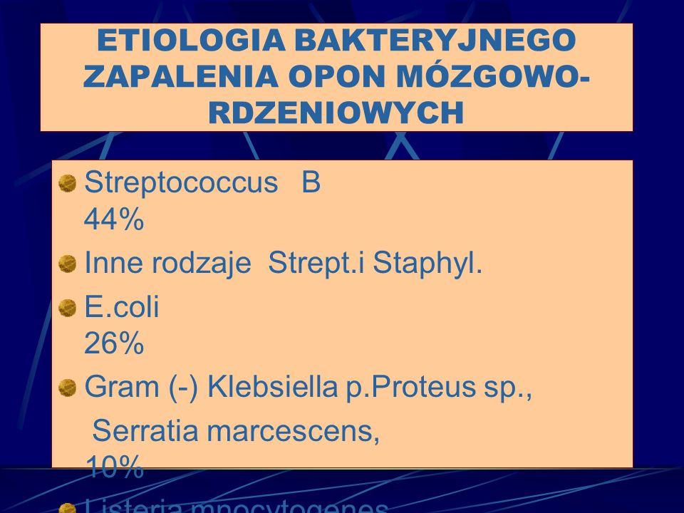 Streptococcus B 44% Inne rodzaje Strept.i Staphyl.