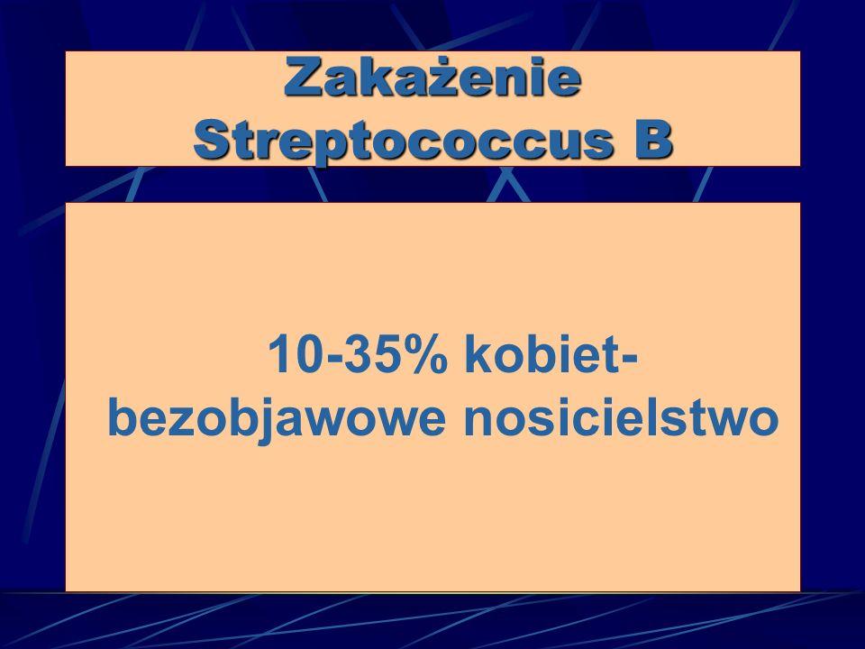10-35% kobiet- bezobjawowe nosicielstwo Zakażenie Streptococcus B