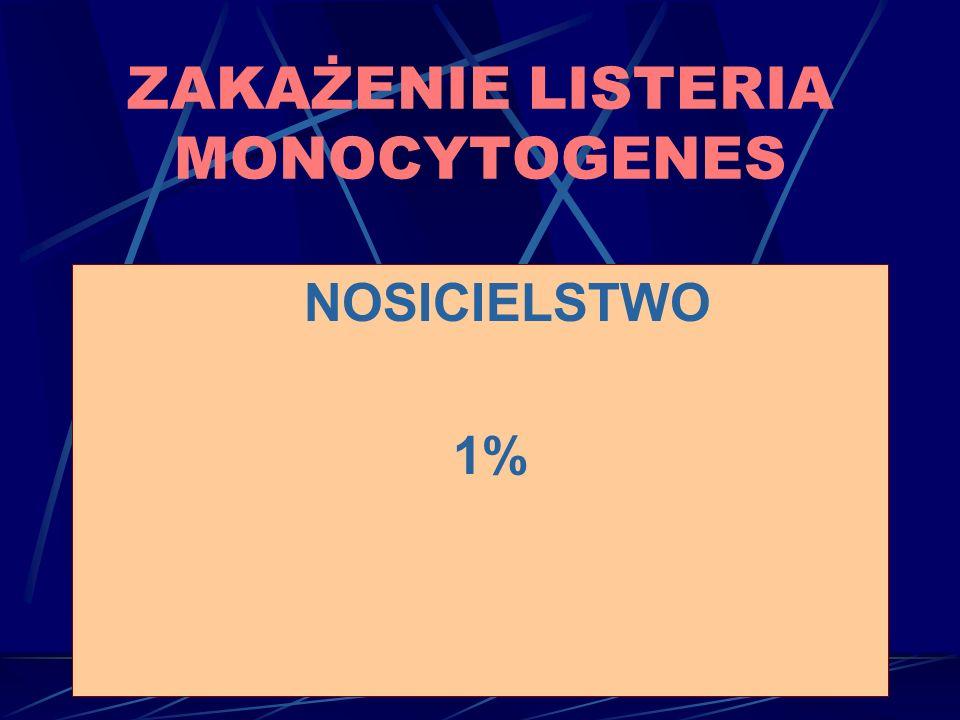 NOSICIELSTWO 1% ZAKAŻENIE LISTERIA MONOCYTOGENES