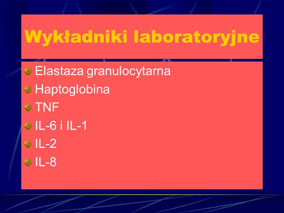 Wykładniki laboratoryjne Elastaza granulocytarna Haptoglobina TNF IL-6 i IL-1 IL-2 IL-8