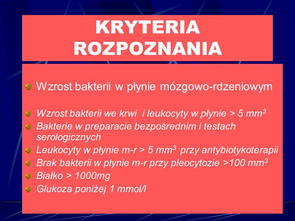 KRYTERIA ROZPOZNANIA Wzrost bakterii w płynie mózgowo-rdzeniowym Wzrost bakterii we krwi i leukocyty w płynie > 5 mm 3 Bakterie w preparacie bezpośrednim i testach serologicznych Leukocyty w płynie m-r > 5 mm 3 przy antybiotykoterapii Brak bakterii w płynie m-r przy pleocytozie >100 mm 3 Białko > 1000mg Glukoza poniżej 1 mmol/l