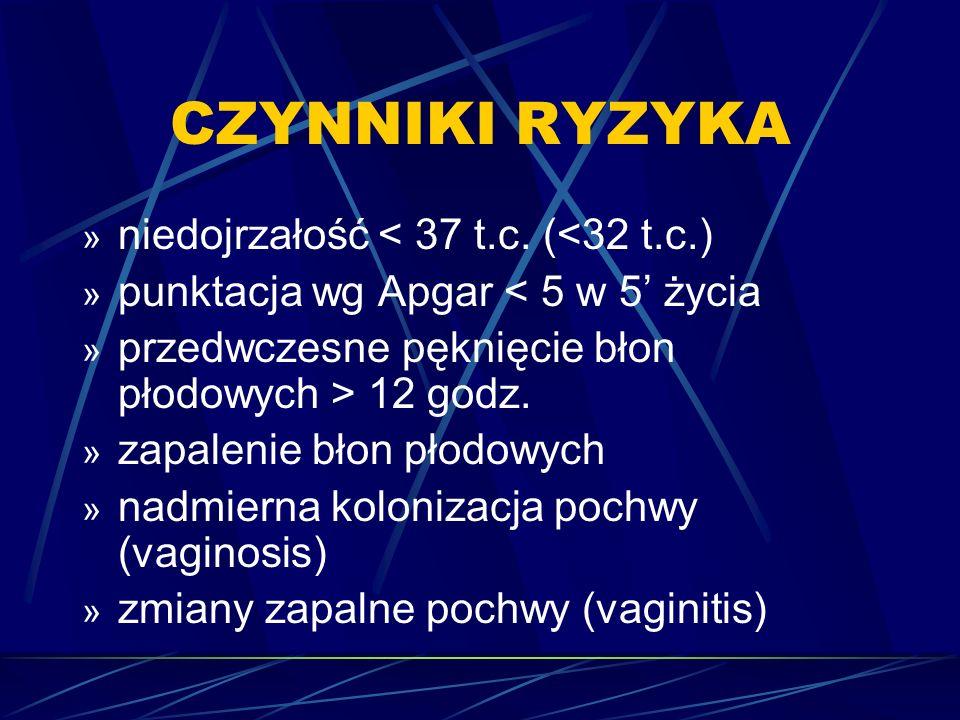 CZYNNIKI RYZYKA » niedojrzałość < 37 t.c.
