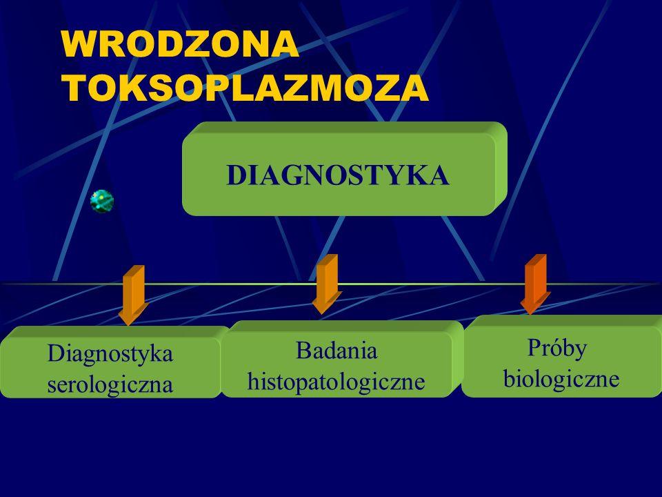 WRODZONA TOKSOPLAZMOZA Diagnostyka serologiczna Próby biologiczne DIAGNOSTYKA Badania histopatologiczne