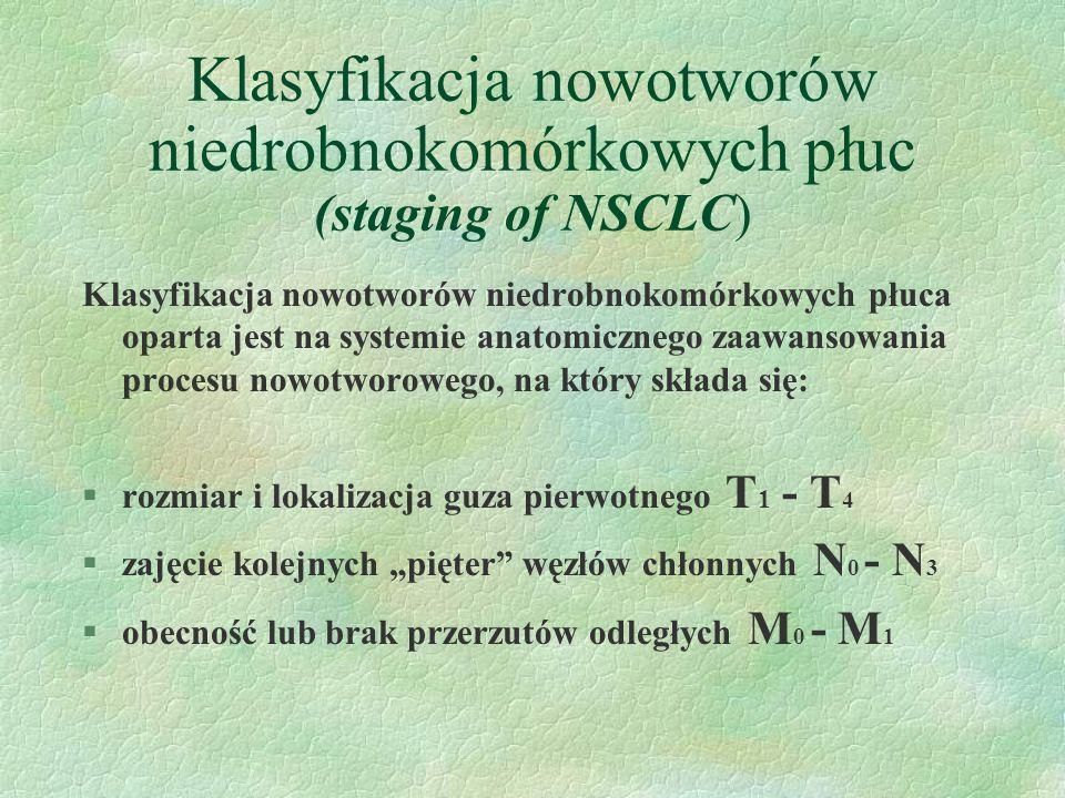 """Klasyfikacja nowotworów niedrobnokomórkowych płuc (staging of NSCLC) Klasyfikacja nowotworów niedrobnokomórkowych płuca oparta jest na systemie anatomicznego zaawansowania procesu nowotworowego, na który składa się: §rozmiar i lokalizacja guza pierwotnego T 1 - T 4 §zajęcie kolejnych """"pięter węzłów chłonnych N 0 - N 3 §obecność lub brak przerzutów odległych M 0 - M 1"""