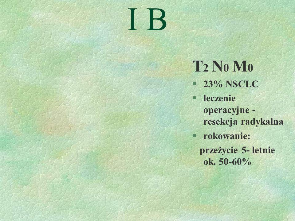 I B T 2 N 0 M 0 §23% NSCLC §leczenie operacyjne - resekcja radykalna §rokowanie: przeżycie 5- letnie ok.