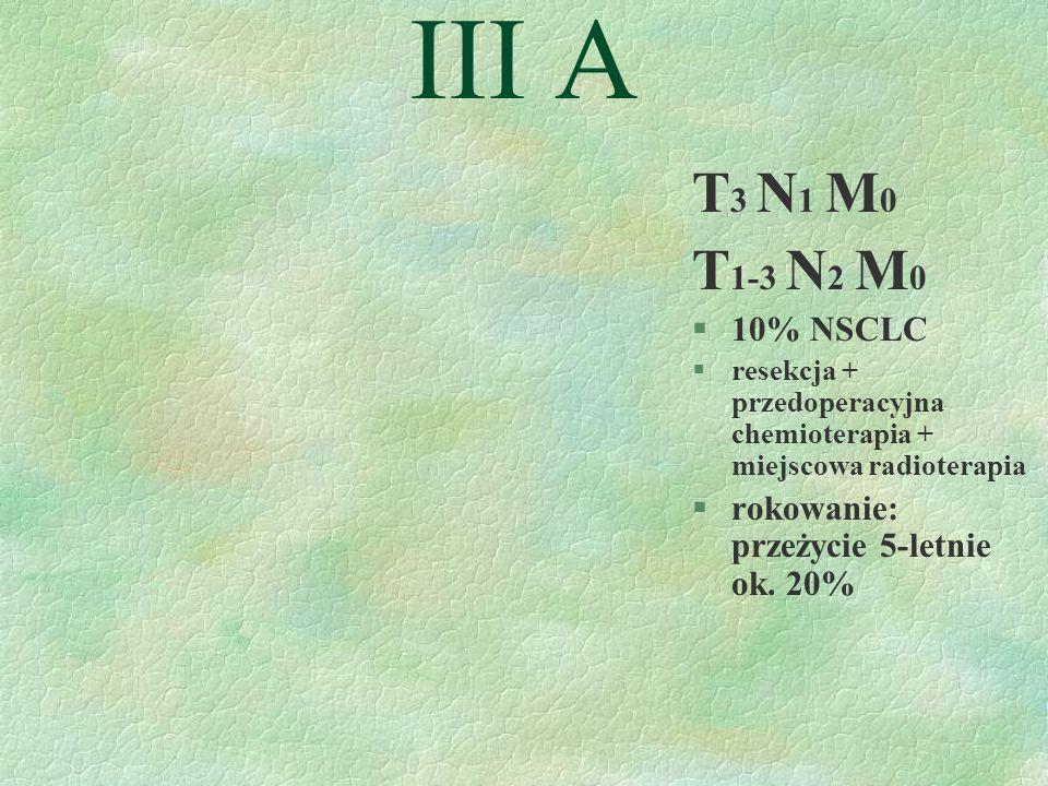 III A T 3 N 1 M 0 T 1-3 N 2 M 0 §10% NSCLC §resekcja + przedoperacyjna chemioterapia + miejscowa radioterapia §rokowanie: przeżycie 5-letnie ok.