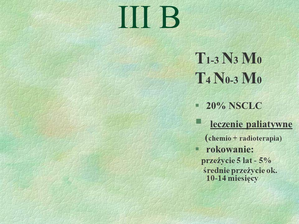 III B T 1-3 N 3 M 0 T 4 N 0-3 M 0 §20% NSCLC § leczenie paliatywne ( chemio + radioterapia) §rokowanie: przeżycie 5 lat - 5% średnie przeżycie ok.