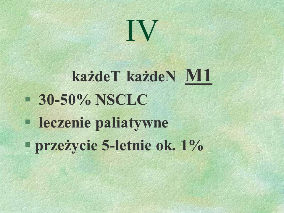 IV każdeT każdeN M1 § 30-50% NSCLC § leczenie paliatywne §przeżycie 5-letnie ok. 1%