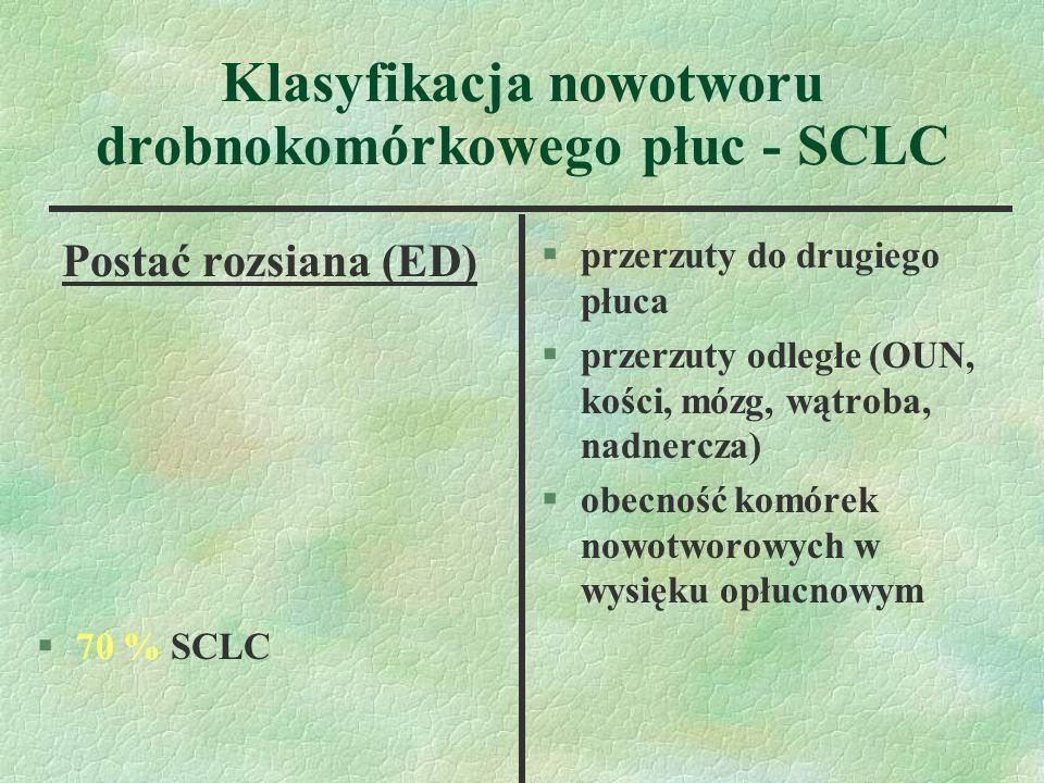 Klasyfikacja nowotworu drobnokomórkowego płuc - SCLC Postać rozsiana (ED) §70 % SCLC §przerzuty do drugiego płuca §przerzuty odległe (OUN, kości, mózg, wątroba, nadnercza) §obecność komórek nowotworowych w wysięku opłucnowym