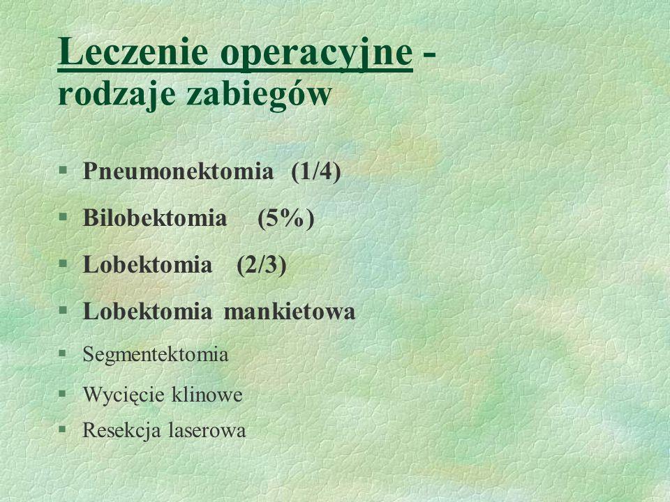 Leczenie operacyjne - rodzaje zabiegów §Pneumonektomia (1/4) §Bilobektomia (5%) §Lobektomia (2/3) §Lobektomia mankietowa §Segmentektomia §Wycięcie klinowe §Resekcja laserowa