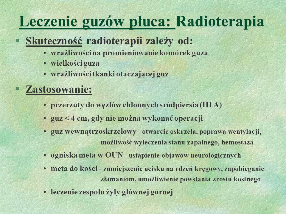 Leczenie guzów płuca: Radioterapia §Skuteczność radioterapii zależy od: wrażliwości na promieniowanie komórek guza wielkości guza wrażliwości tkanki otaczającej guz §Zastosowanie: przerzuty do węzłów chłonnych sródpiersia (III A) guz < 4 cm, gdy nie można wykonać operacji guz wewnątrzoskrzelowy - otwarcie oskrzela, poprawa wentylacji, możliwość wyleczenia stanu zapalnego, hemostaza ogniska meta w OUN - ustąpienie objawów neurologicznych meta do kości - zmniejszenie ucisku na rdzeń kręgowy, zapobieganie złamaniom, umożliwienie powstania zrostu kostnego leczenie zespołu żyły głównej górnej