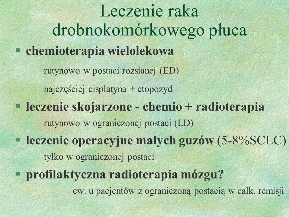 Leczenie raka drobnokomórkowego płuca §chemioterapia wielolekowa rutynowo w postaci rozsianej (ED) najczęściej cisplatyna + etopozyd §leczenie skojarzone - chemio + radioterapia rutynowo w ograniczonej postaci (LD) §leczenie operacyjne małych guzów (5-8%SCLC) tylko w ograniczonej postaci §profilaktyczna radioterapia mózgu.