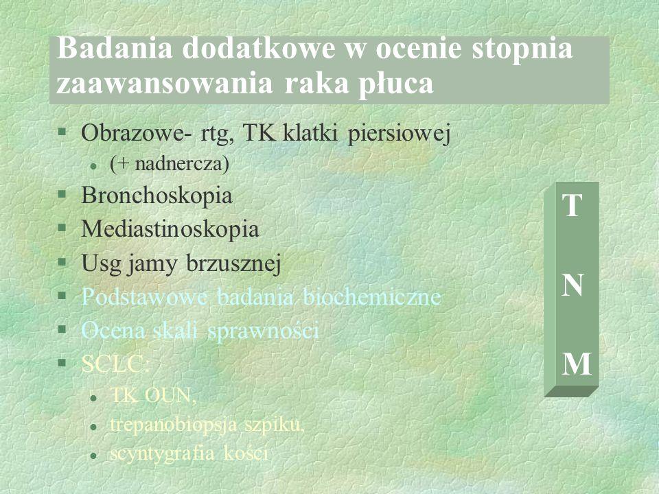 Badania dodatkowe w ocenie stopnia zaawansowania raka płuca §Obrazowe- rtg, TK klatki piersiowej l (+ nadnercza) §Bronchoskopia §Mediastinoskopia §Usg jamy brzusznej §Podstawowe badania biochemiczne §Ocena skali sprawności §SCLC: l TK OUN, l trepanobiopsja szpiku, l scyntygrafia kości TNMTNM