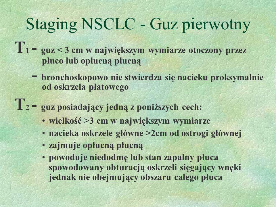 Staging NSCLC - Guz pierwotny T 1 - guz < 3 cm w największym wymiarze otoczony przez płuco lub opłucną płucną - bronchoskopowo nie stwierdza się nacieku proksymalnie od oskrzela płatowego T 2 - guz posiadający jedną z poniższych cech: wielkość >3 cm w największym wymiarze nacieka oskrzele główne >2cm od ostrogi głównej zajmuje opłucną płucną powoduje niedodmę lub stan zapalny płuca spowodowany obturacją oskrzeli sięgający wnęki jednak nie obejmujący obszaru całego płuca