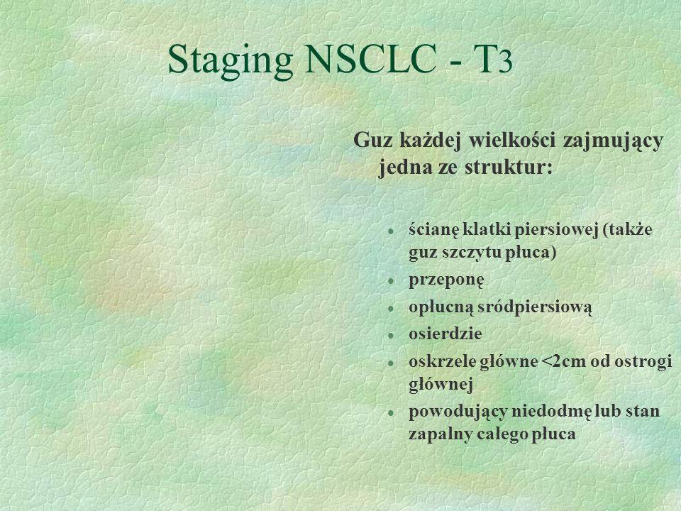 Staging NSCLC - T 3 Guz każdej wielkości zajmujący jedna ze struktur: l ścianę klatki piersiowej (także guz szczytu płuca) l przeponę l opłucną sródpiersiową l osierdzie l oskrzele główne <2cm od ostrogi głównej l powodujący niedodmę lub stan zapalny całego płuca