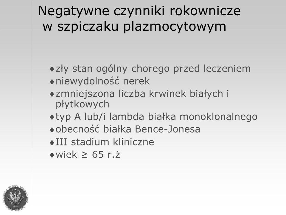 Negatywne czynniki rokownicze w szpiczaku plazmocytowym zły stan ogólny chorego przed leczeniem niewydolność nerek zmniejszona liczba krwinek białych i płytkowych typ A lub/i lambda białka monoklonalnego obecność białka Bence-Jonesa III stadium kliniczne wiek ≥ 65 r.ż