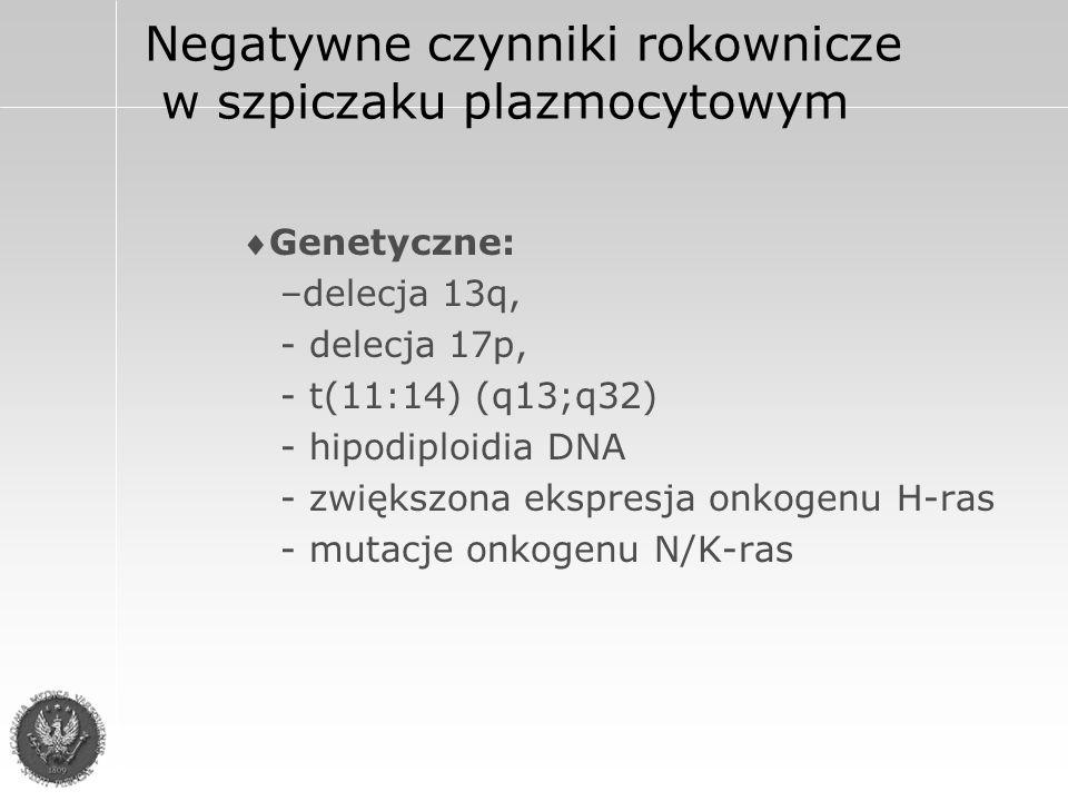 Negatywne czynniki rokownicze w szpiczaku plazmocytowym Genetyczne: –delecja 13q, - delecja 17p, - t(11:14) (q13;q32) - hipodiploidia DNA - zwiększona ekspresja onkogenu H-ras - mutacje onkogenu N/K-ras