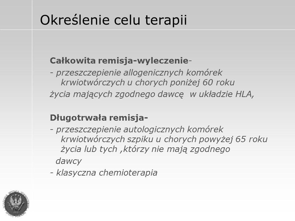 Określenie celu terapii Całkowita remisja-wyleczenie- - przeszczepienie allogenicznych komórek krwiotwórczych u chorych poniżej 60 roku życia mających zgodnego dawcę w układzie HLA, Długotrwała remisja- - przeszczepienie autologicznych komórek krwiotwórczych szpiku u chorych powyżej 65 roku życia lub tych,którzy nie mają zgodnego dawcy - klasyczna chemioterapia