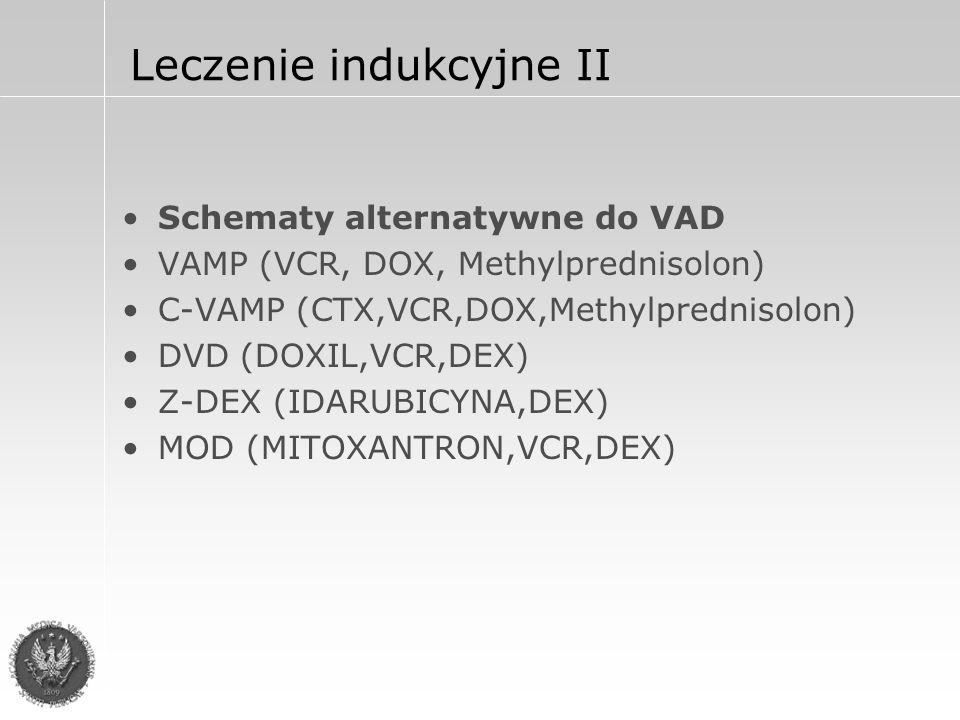 Leczenie indukcyjne II Schematy alternatywne do VAD VAMP (VCR, DOX, Methylprednisolon) C-VAMP (CTX,VCR,DOX,Methylprednisolon) DVD (DOXIL,VCR,DEX) Z-DEX (IDARUBICYNA,DEX) MOD (MITOXANTRON,VCR,DEX)