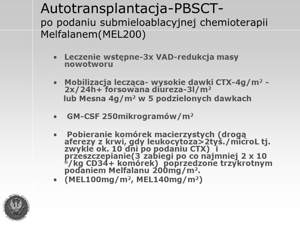 Autotransplantacja-PBSCT- po podaniu submieloablacyjnej chemioterapii Melfalanem(MEL200) Leczenie wstępne-3x VAD-redukcja masy nowotworu Mobilizacja lecząca- wysokie dawki CTX-4g/m 2 - 2x/24h+ forsowana diureza-3l/m 2 lub Mesna 4g/m 2 w 5 podzielonych dawkach GM-CSF 250mikrogramów/m 2 Pobieranie komórek macierzystych (drogą aferezy z krwi, gdy leukocytoza>2tyś./microL tj.
