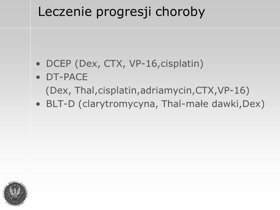 Leczenie progresji choroby DCEP (Dex, CTX, VP-16,cisplatin) DT-PACE (Dex, Thal,cisplatin,adriamycin,CTX,VP-16) BLT-D (clarytromycyna, Thal-małe dawki,Dex)