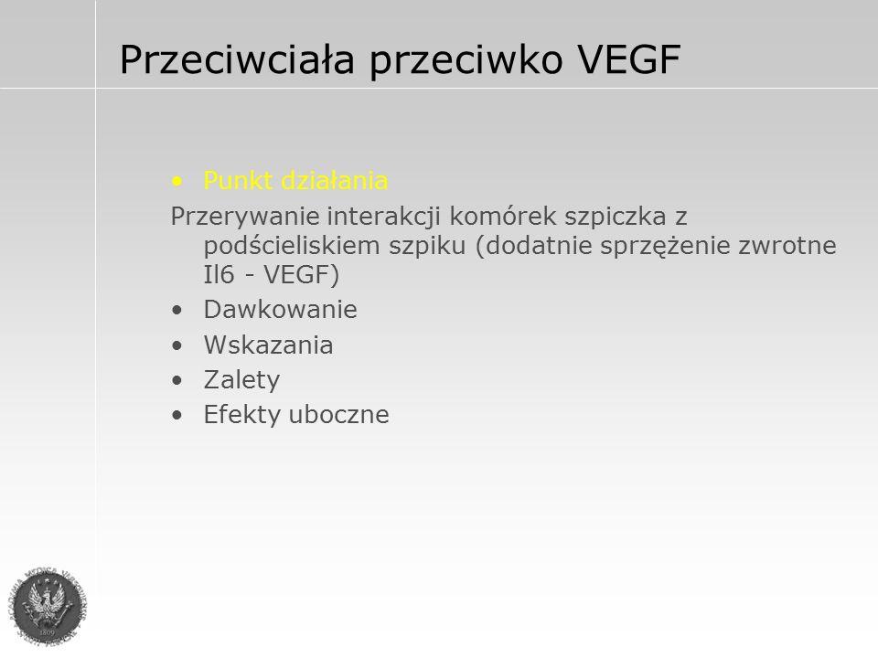 Przeciwciała przeciwko VEGF Punkt działania Przerywanie interakcji komórek szpiczka z podścieliskiem szpiku (dodatnie sprzężenie zwrotne Il6 - VEGF) Dawkowanie Wskazania Zalety Efekty uboczne