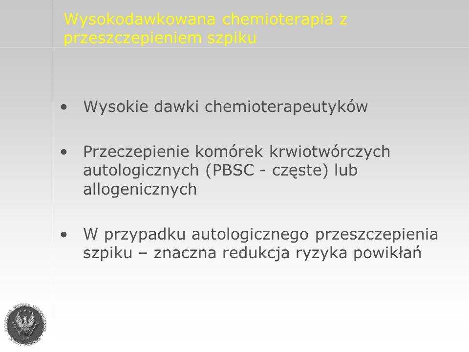 Wysokodawkowana chemioterapia z przeszczepieniem szpiku Wysokie dawki chemioterapeutyków Przeczepienie komórek krwiotwórczych autologicznych (PBSC - częste) lub allogenicznych W przypadku autologicznego przeszczepienia szpiku – znaczna redukcja ryzyka powikłań