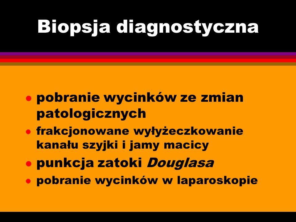Badania laboratoryjne l ogólne l specjalistyczne l hormonalne