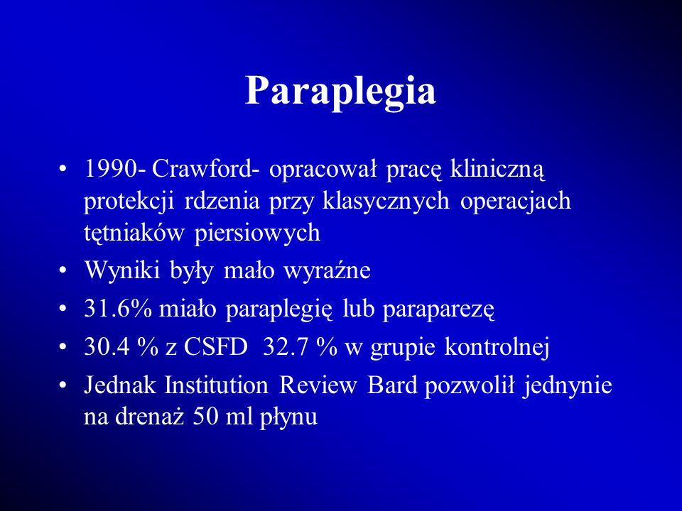 1990- Crawford- opracował pracę kliniczną protekcji rdzenia przy klasycznych operacjach tętniaków piersiowych Wyniki były mało wyraźne 31.6% miało par