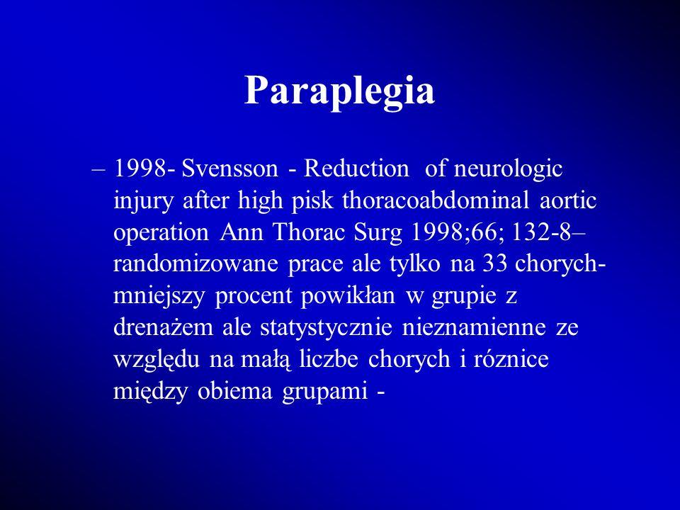 –1998- Svensson - Reduction of neurologic injury after high pisk thoracoabdominal aortic operation Ann Thorac Surg 1998;66; 132-8– randomizowane prace